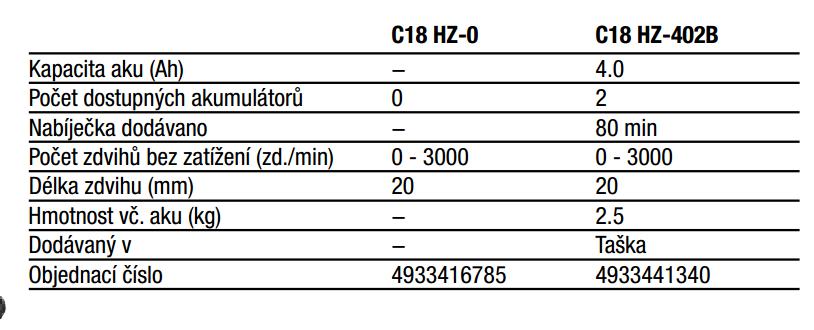 c18hz