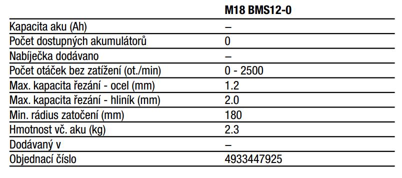 m18bms12
