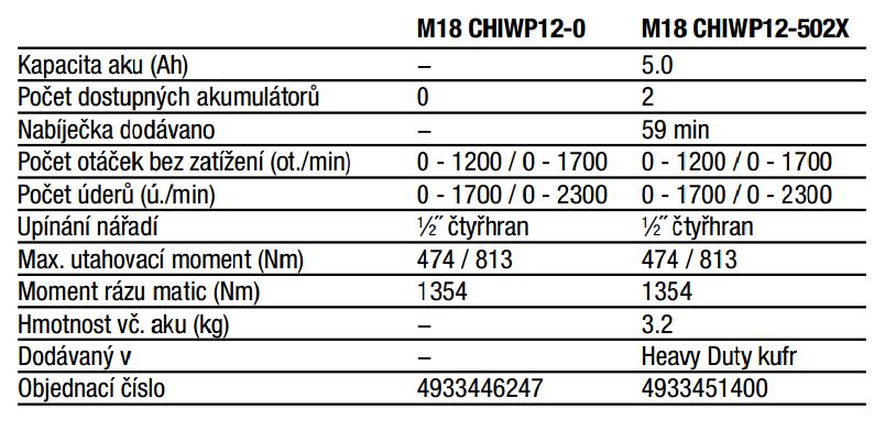 m18chiwp12