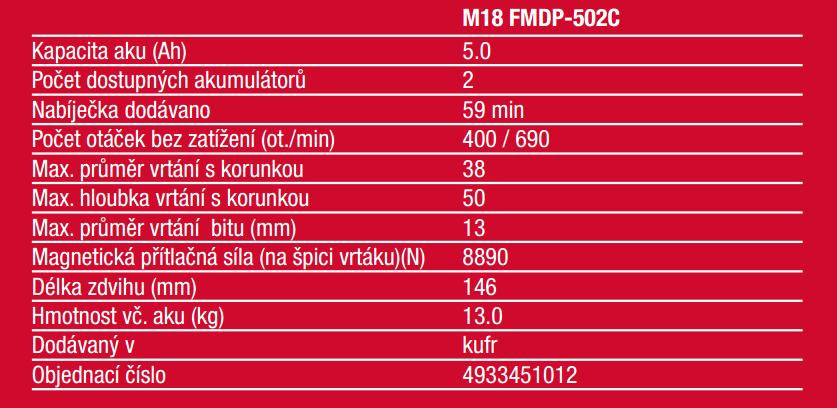 m18fmdp