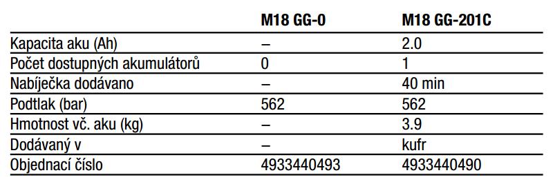 m18gg