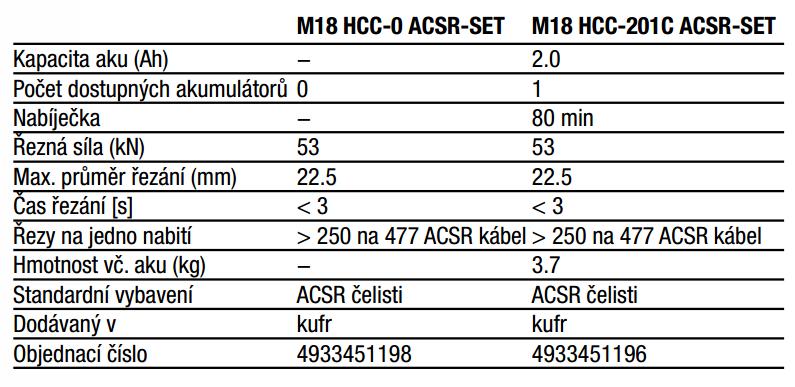 m18hcc-acsr