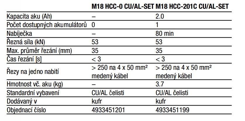 m18hcc-cu