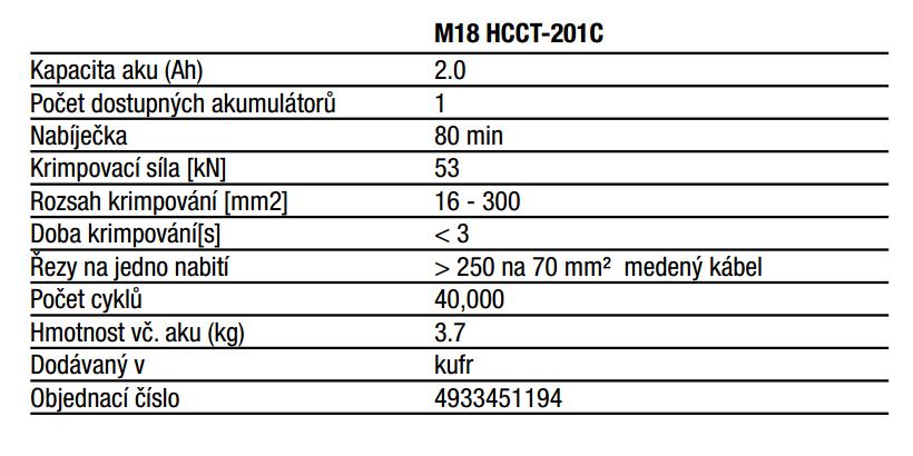 m18hcct