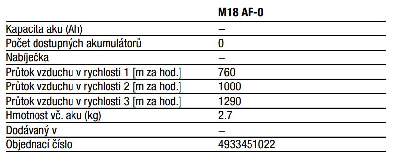 m18af